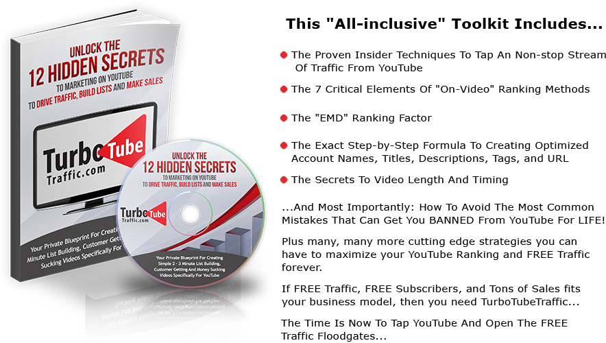 12 Hidden Secrets of Youtube - Haley Dasovich